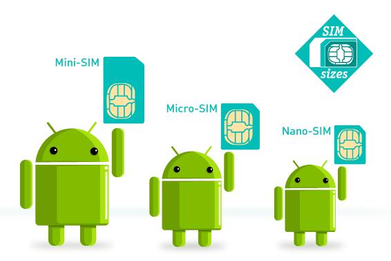 SIM, ce n'è per tutti i gusti (e smartphone)!