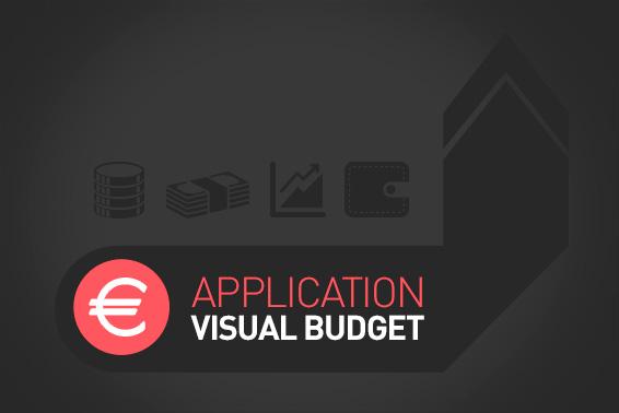 Appli. Visual budget