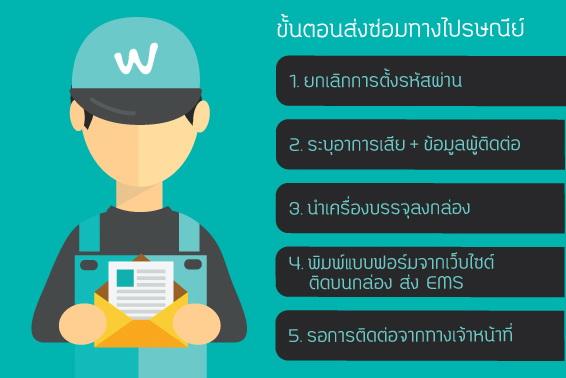 ขั้นตอนการส่งซ่อมผลิตภัณฑ์ Wiko ทางไปรษณีย์ EMS ฟรี!